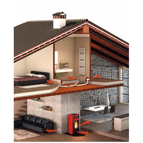 Piazzetta multifuoco system scottish stove centre for Fireplace heater system